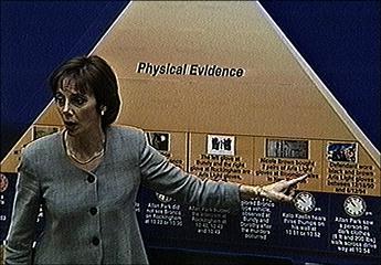 marcia_pyramid
