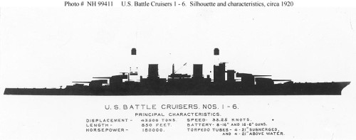 lexington-class-battle-cruiser