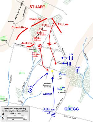 300px-Gettysburg_East_Cavalry_Field3