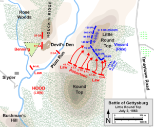 little round top map