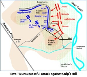 ewells-attack-on-culps-hill