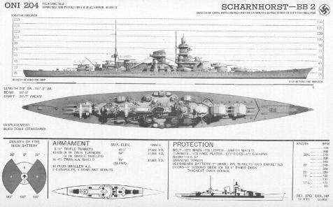 Scharnhorst-1-A503-FM30-50
